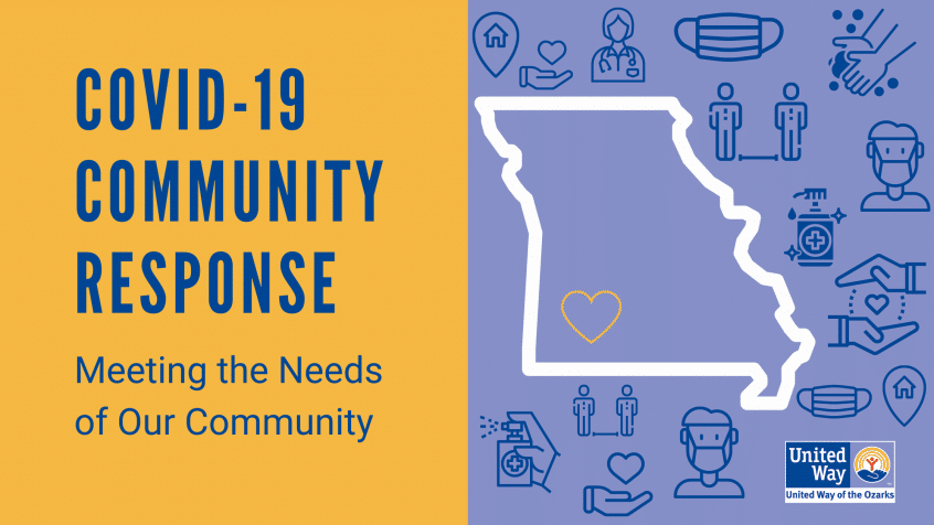 Image reads: COVID-19 Community Response Meeting the Needs of Our Community
